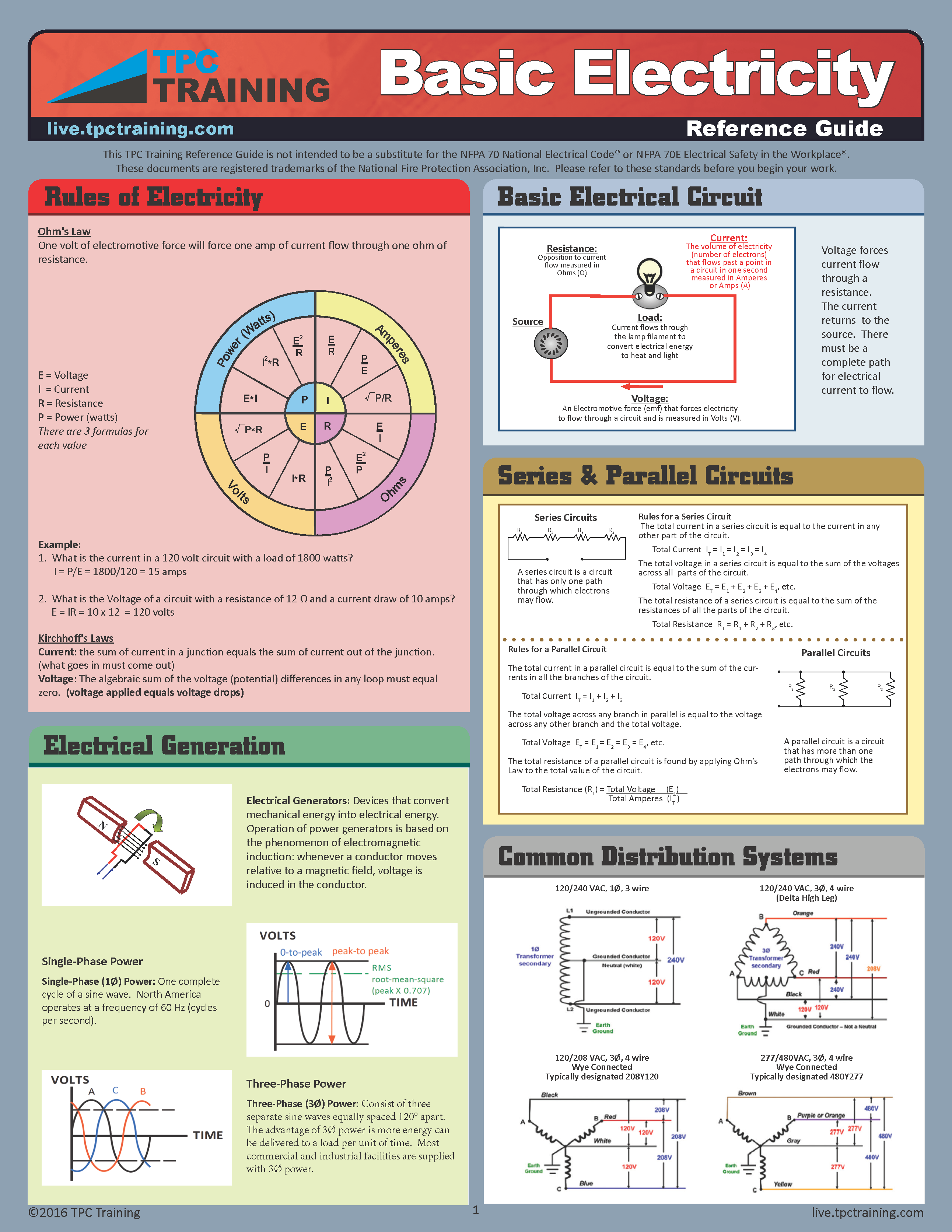 Basic Electricity Reference Guide