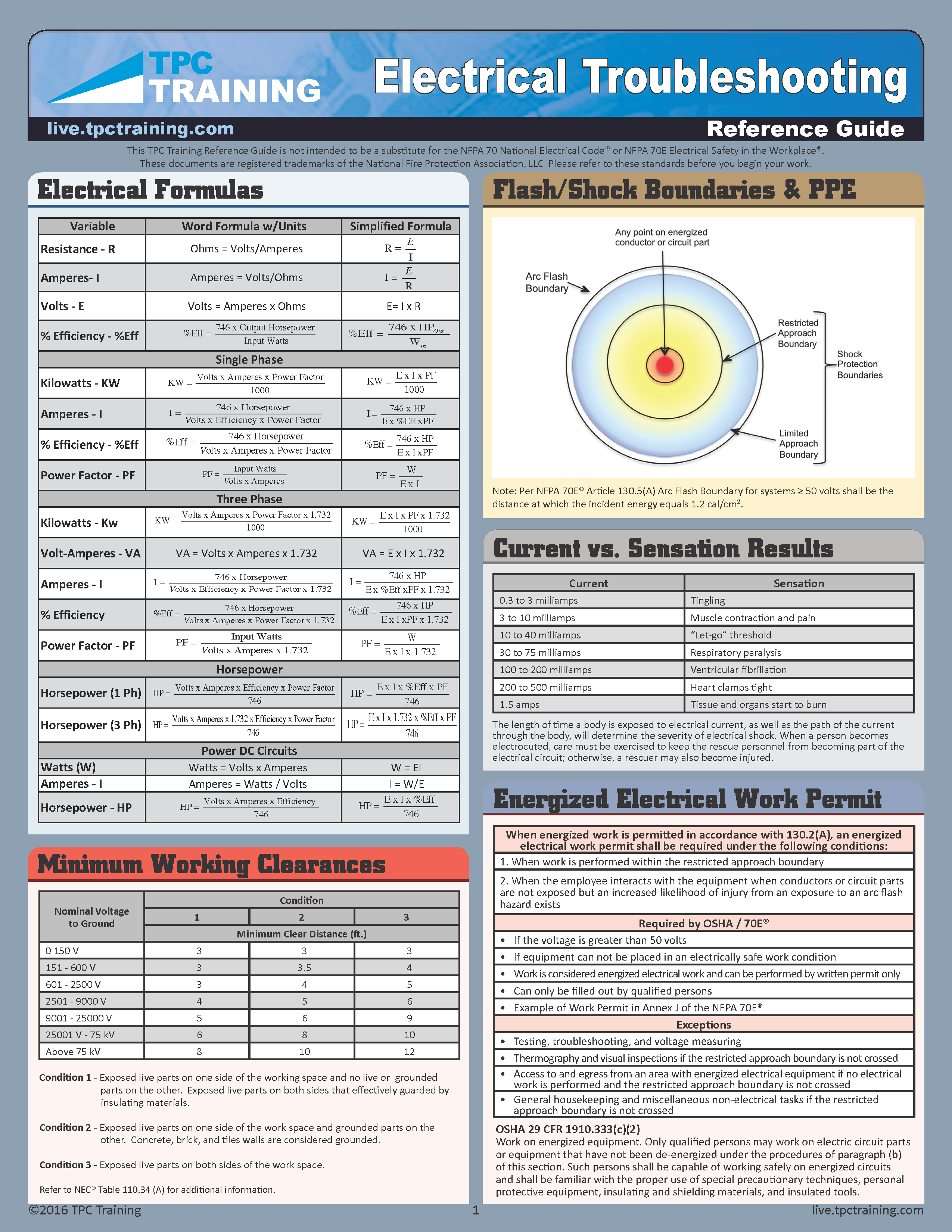 Electrical Troubleshooting Quick Reference Guide